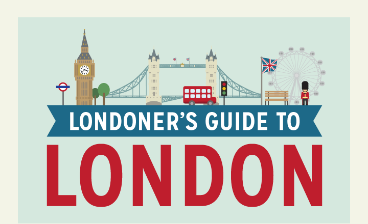 #Infographic: Interesting Facts About London
