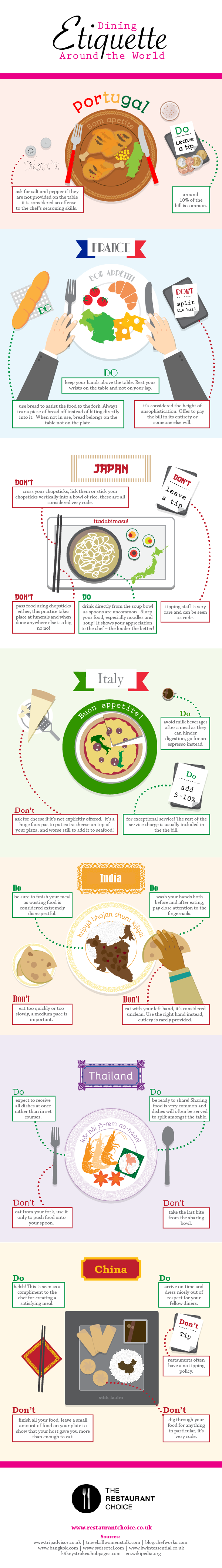 Global dining etiquette infographic