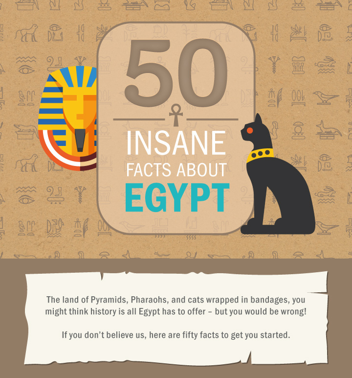 50 interesting facts about Egypt #Infographic