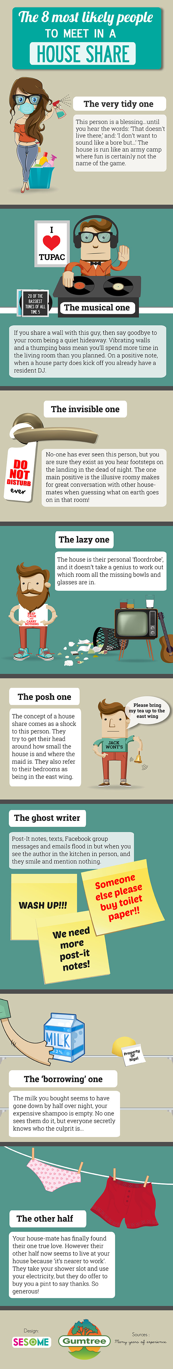 People you will meet during a house share #infographic
