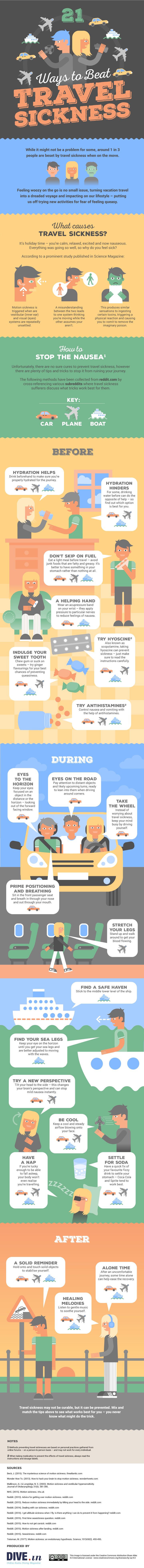 21 Tips to Avoid Motion Sickness #infographic
