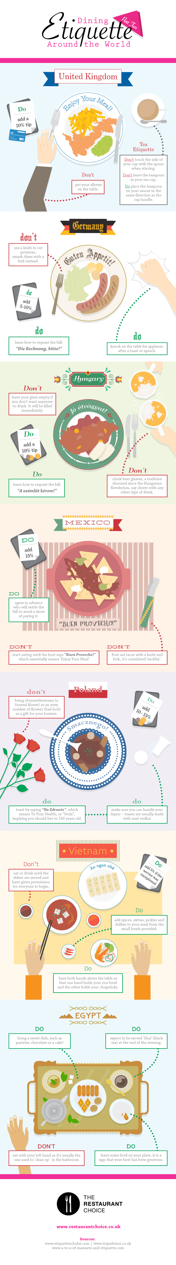 Dining Etiquette Across the Globe [#Infographic] (new countries)