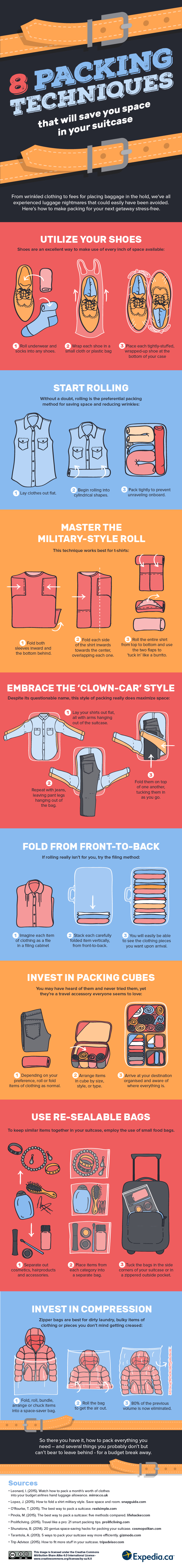 8 effective packing techniques that save space in your suitcase