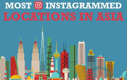 Top Places in Asia by Instagram likes