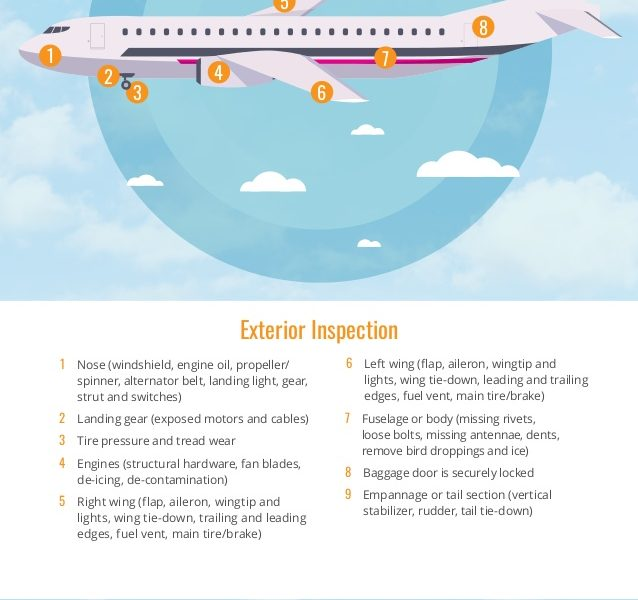 Safe flights: Preflight inspection checklist