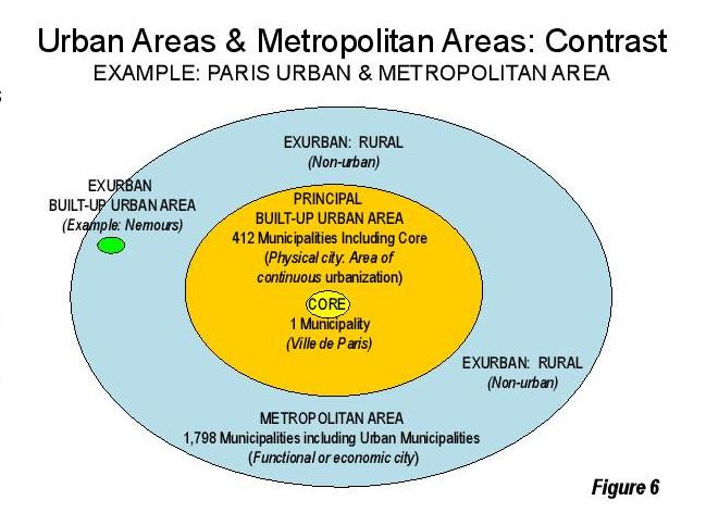Городские районы и столичные районы Крупнейшие города мира Крупнейшие города мира urban areas metropolitan
